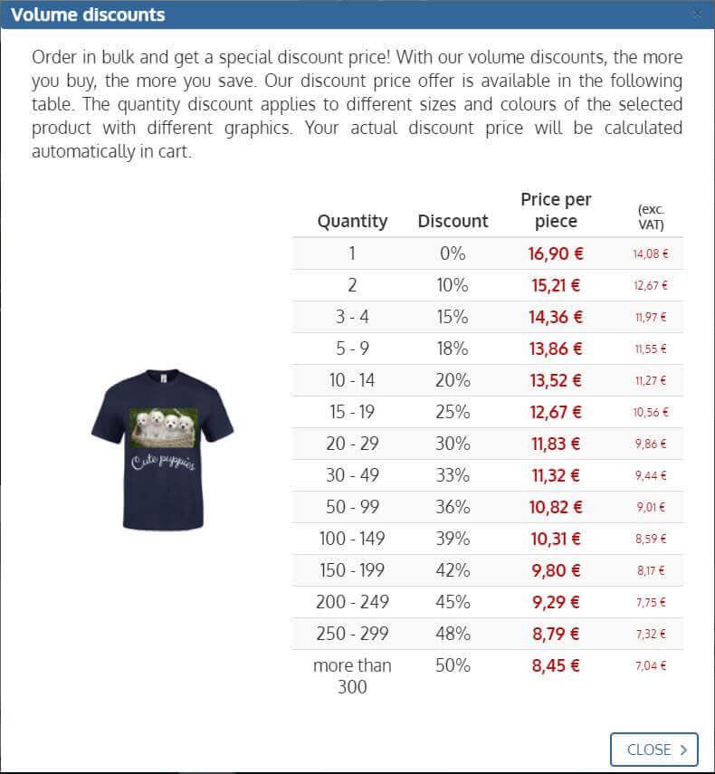 Volume discounts table Kreativator