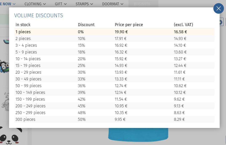 Volume discount chart
